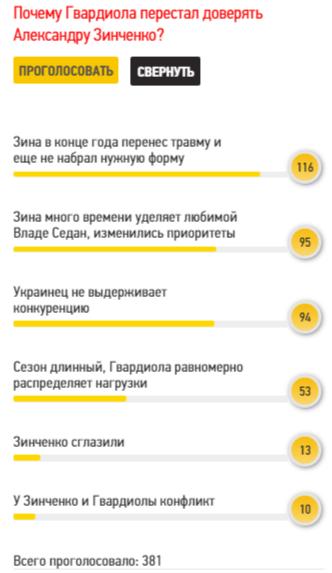 """""""Не конфликт"""", - читатели Footboom ответили, почему не играет Зинченко - изображение 1"""