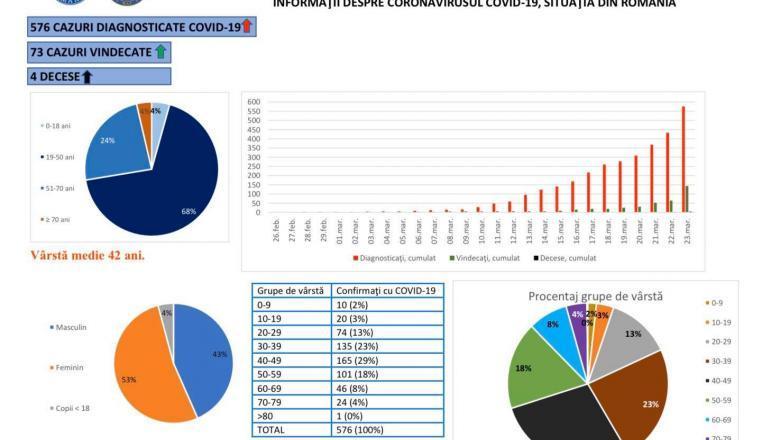 Коронавирус в Румынии: почти все клубы Лиги 1 на грани банкротства - изображение 1