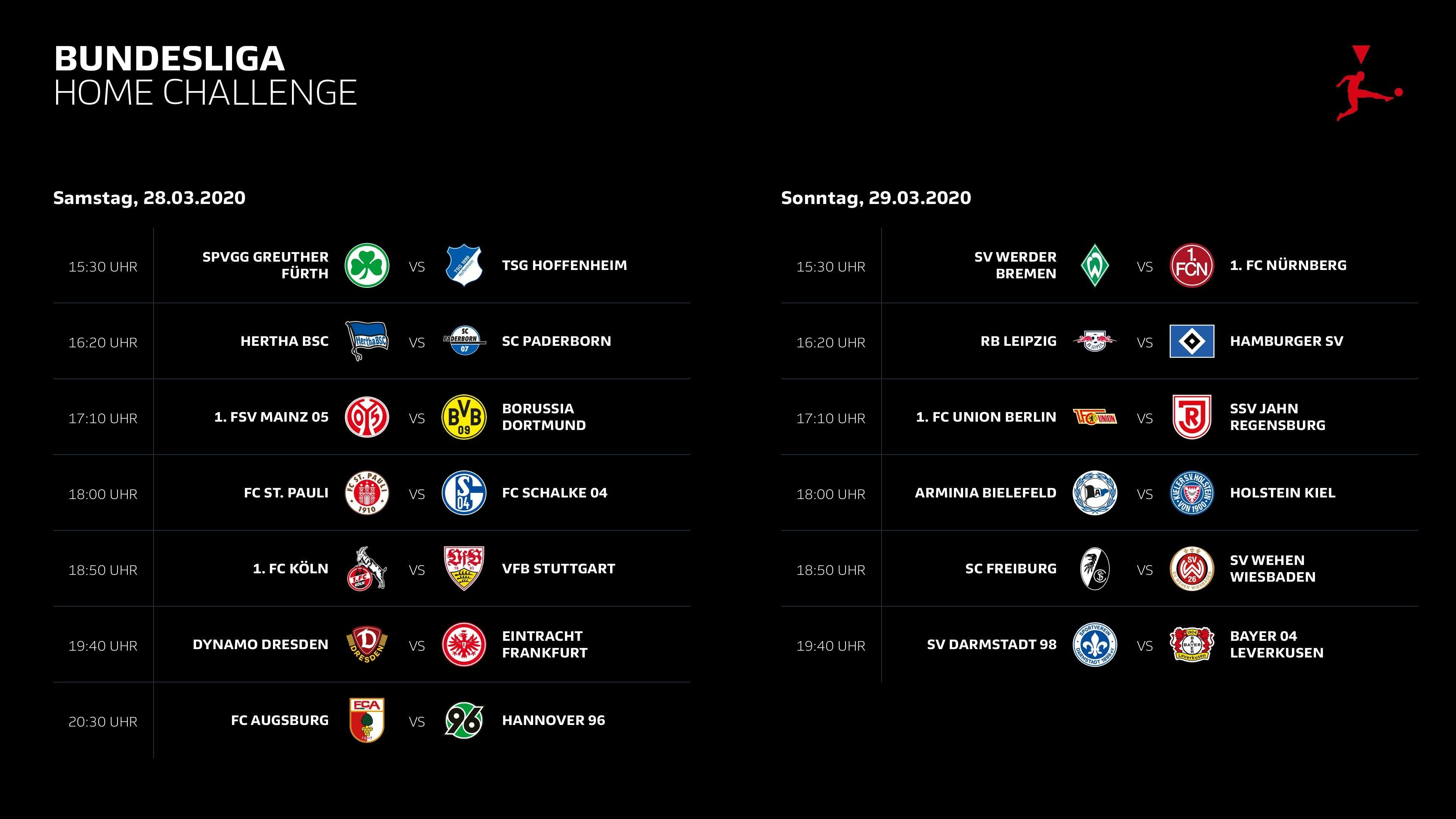 Клубы Бундеслиги проведут турнир по FIFA 20: футболисты примут активное участие - изображение 1