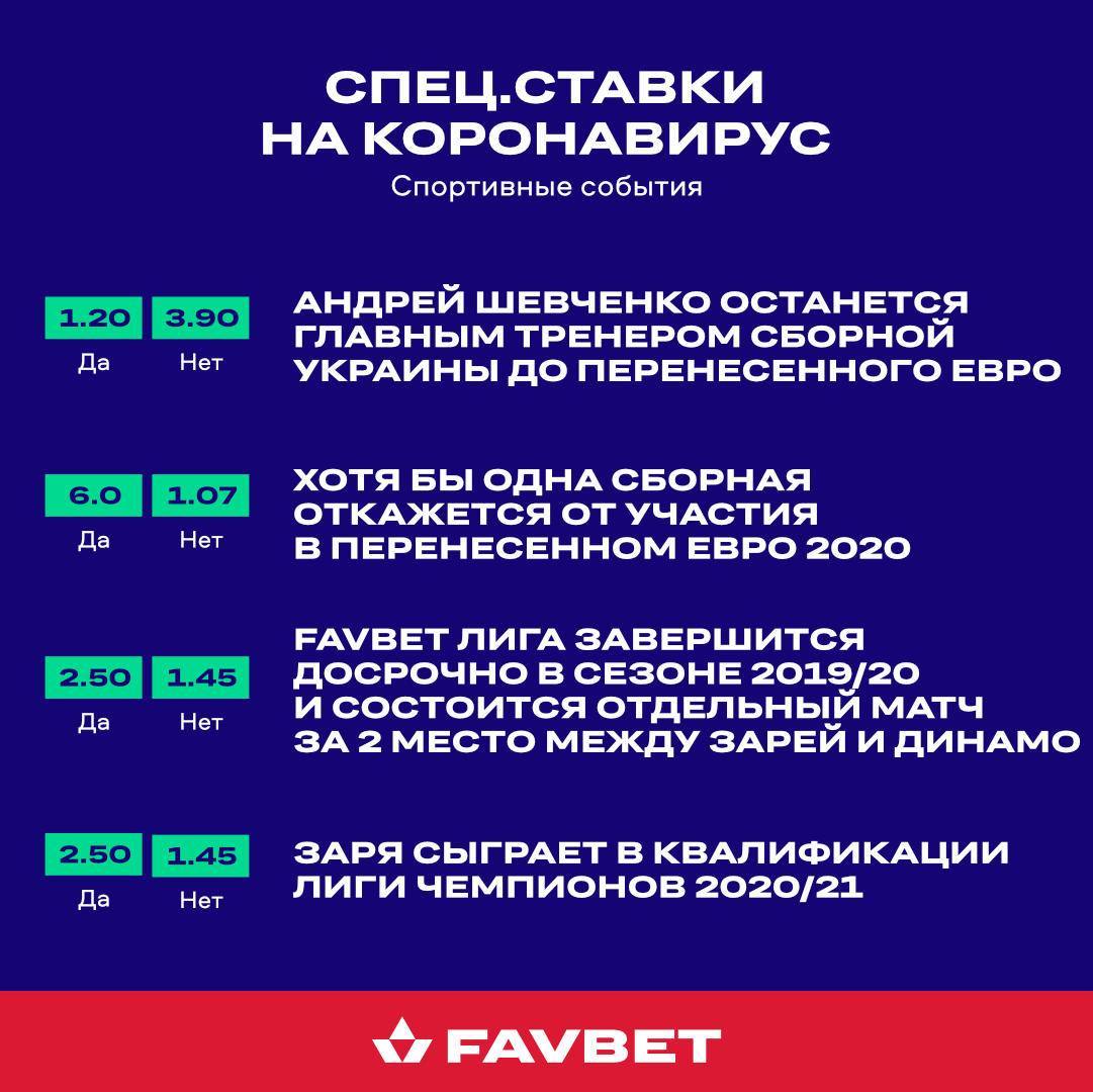 Букмекеры оценили шансы Шевченко остаться в сборной - изображение 1