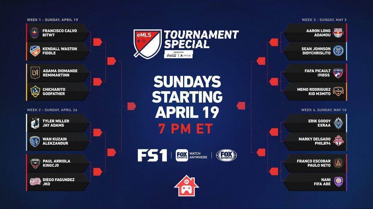 Киберфутбол. FIFA 20. #eMLS: Tournament Special. Анонс и прогноз - изображение 1