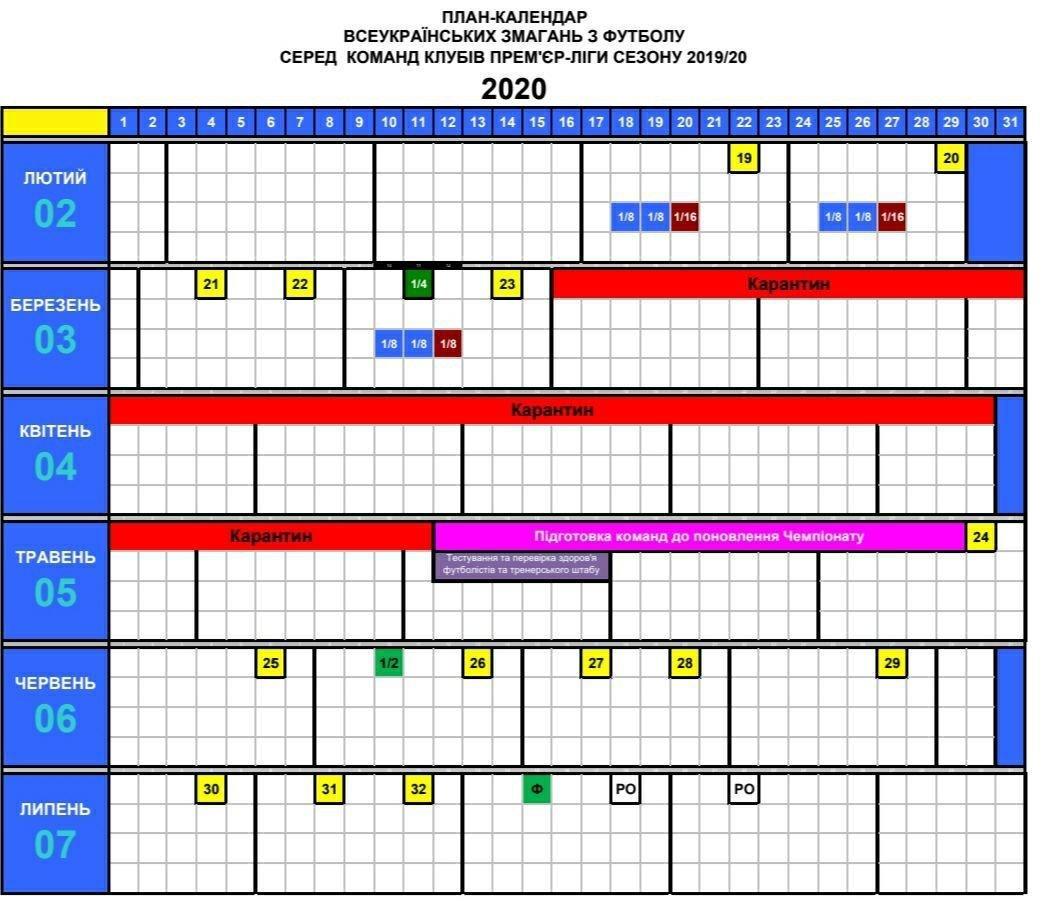 Старт - 30 мая. Стали известны ориентировочные даты доигровки чемпионата и Кубка Украины - изображение 1