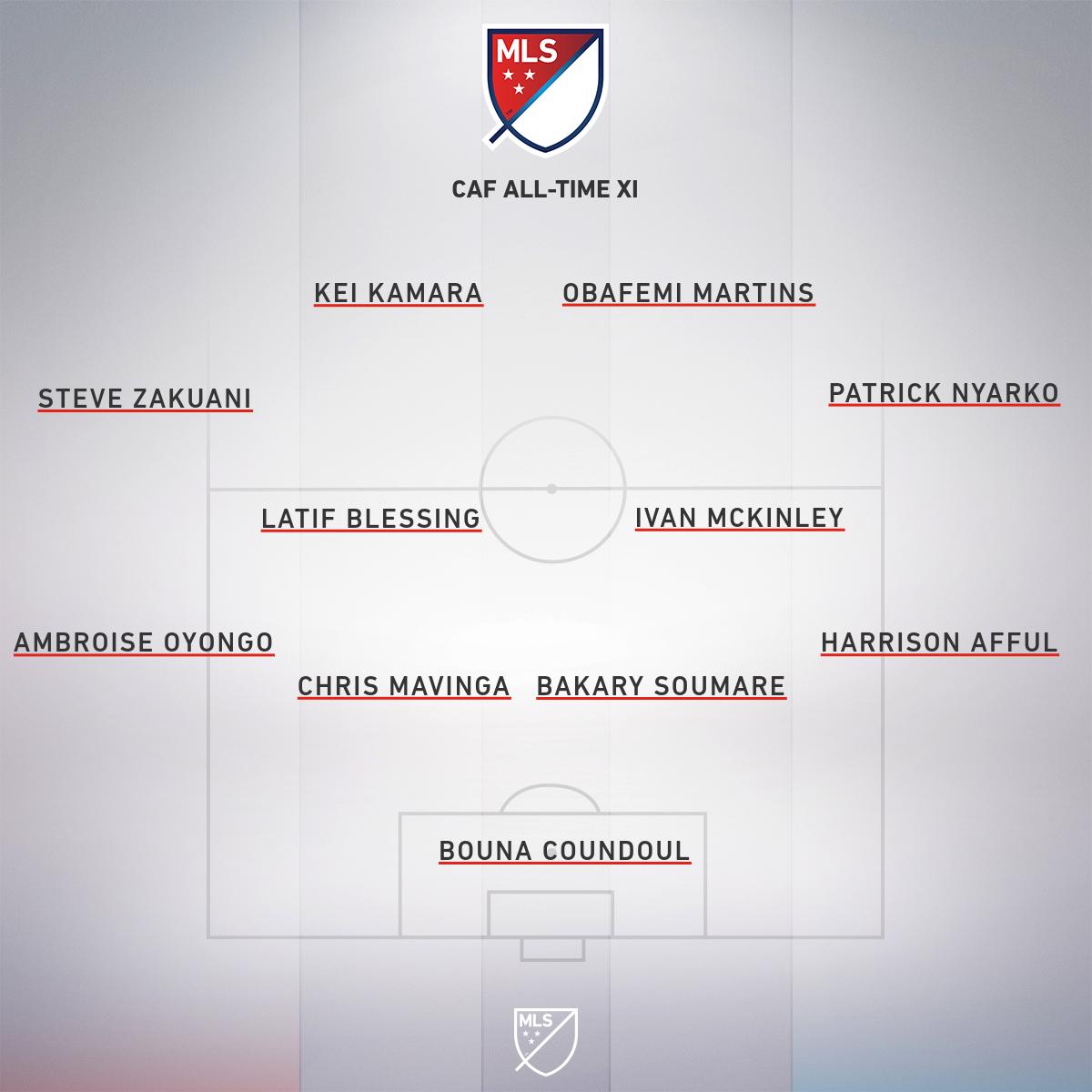 Мартинс, Камара, Блессинг - авторитетный журналист назвал лучших игроков Африки, игравших в MLS - изображение 1