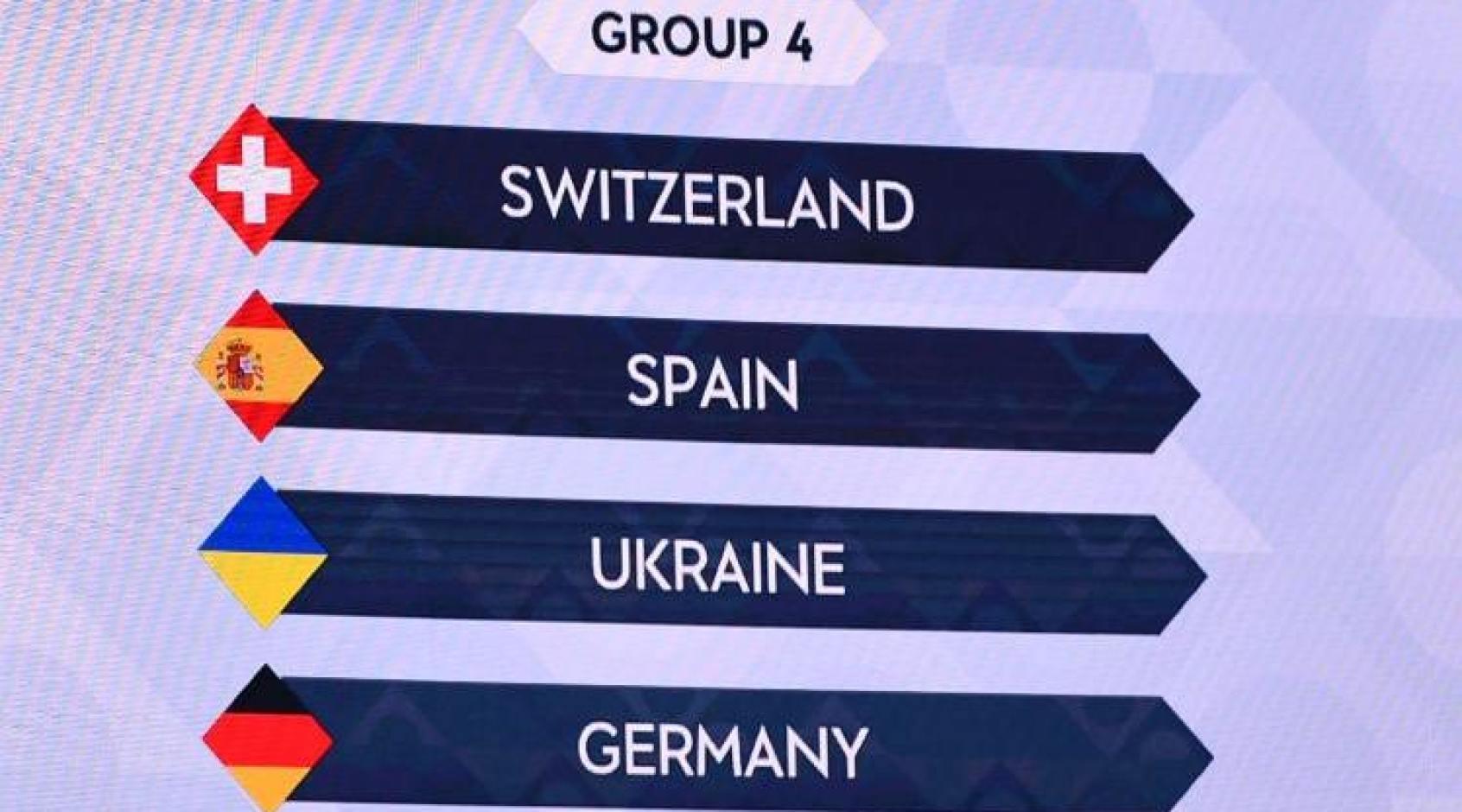 УЄФА оприлюднив оновлений календар матчів збірної України у Лізі націй-2020/2021