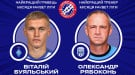 Буяльський і Рябоконь — найкращі гравець і тренер місяця Favbet Ліги