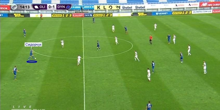 Новое «Динамо»: ставка на контроль от Луческу, домашние заготовки и зоны завершения - изображение 3