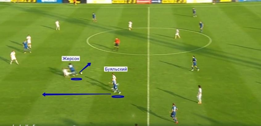 Новое «Динамо»: ставка на контроль от Луческу, домашние заготовки и зоны завершения - изображение 6