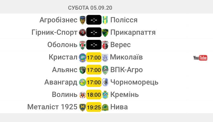 Первая лига. 1-й тур. Анонс матчей