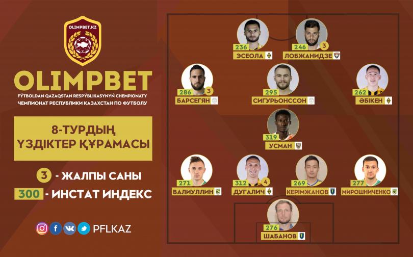 Эсеола включен в сборную тура чемпионата Казахстана - изображение 1