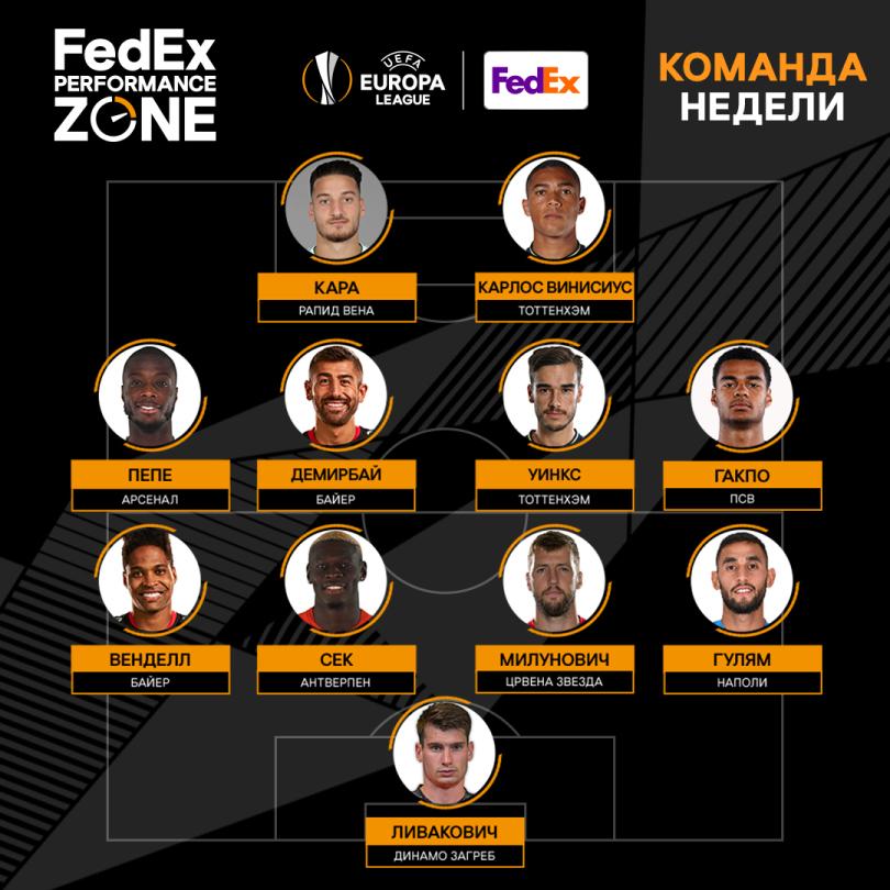УЕФА определил игрока и команду недели в Лиге Европы - изображение 1