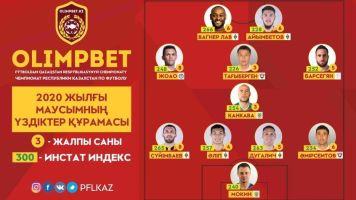 InStat-сборная OLIMPBET-Чемпионата Казахстана сезона-2020