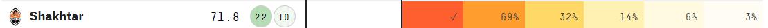"""Американцы оценили шансы """"Динамо"""" и """"Шахтера"""" на победу в Лиге Европы - изображение 9"""