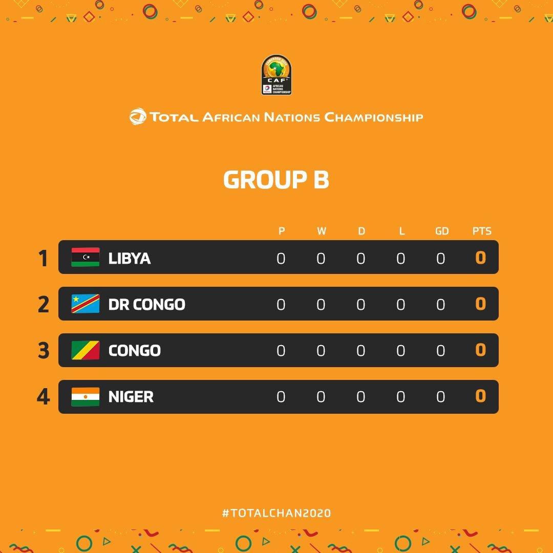 Без звездных игроков, но с болельщиками: что нужно знать про Чемпионат африканских наций-2020 (+Фото, Видео) - изображение 5