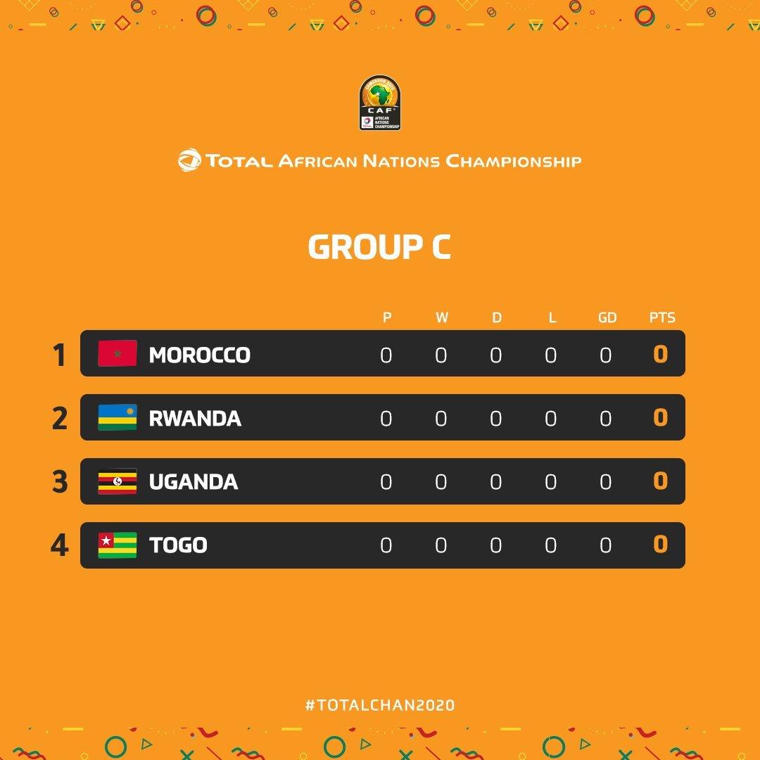 Без звездных игроков, но с болельщиками: что нужно знать про Чемпионат африканских наций-2020 (+Фото, Видео) - изображение 6