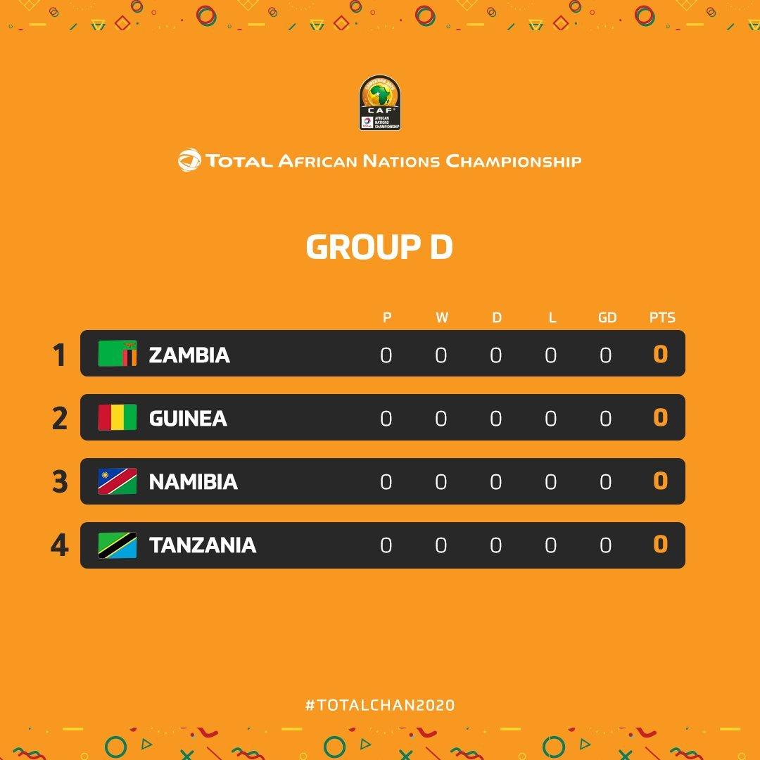 Без звездных игроков, но с болельщиками: что нужно знать про Чемпионат африканских наций-2020 (+Фото, Видео) - изображение 7